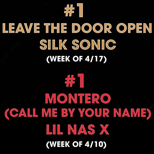 Serban Ghenea Scores Back To Back #1's on Billboard Hot 100 Chart!!
