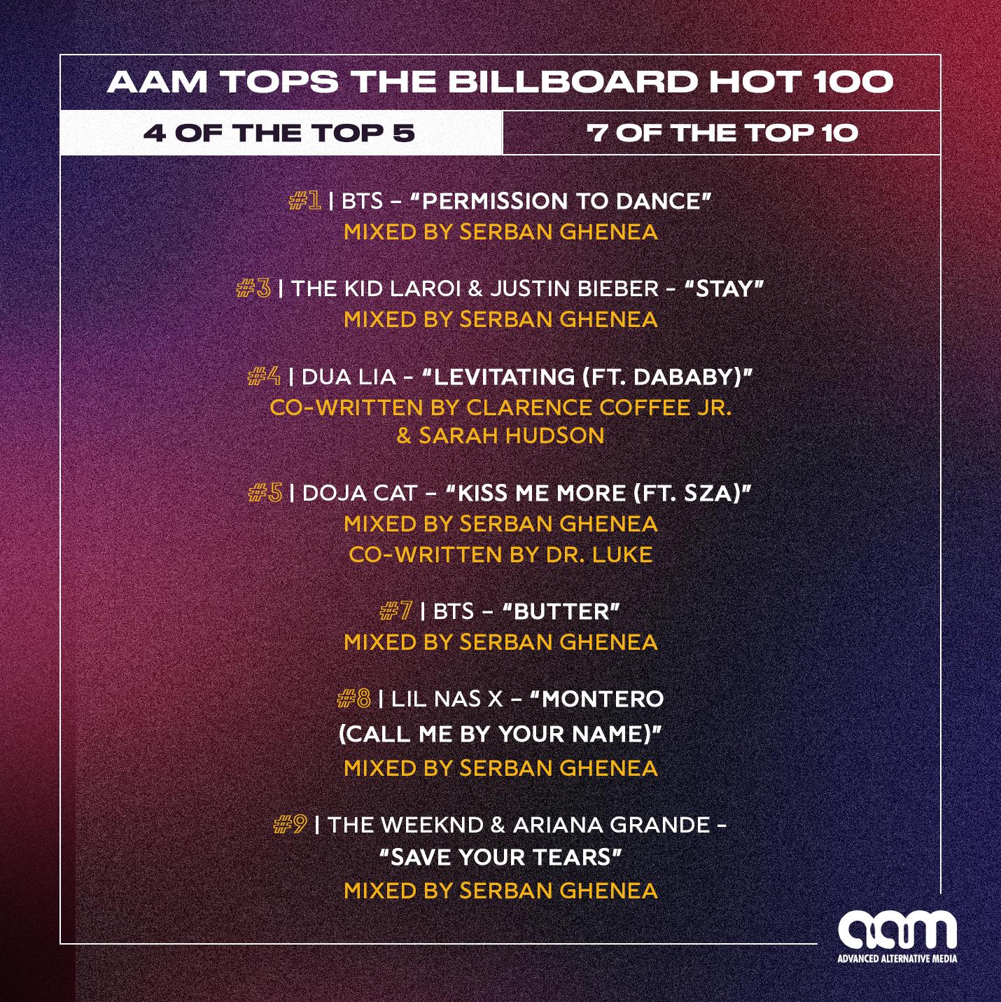 AAM Tops the Billboard Hot 100!